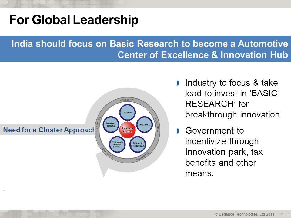© Defiance Technologies Ltd 2011 India should focus on Basic Research to become a Automotive Center of Excellence & Innovation Hub For Global Leadership # 12 Need for a Cluster Approach.