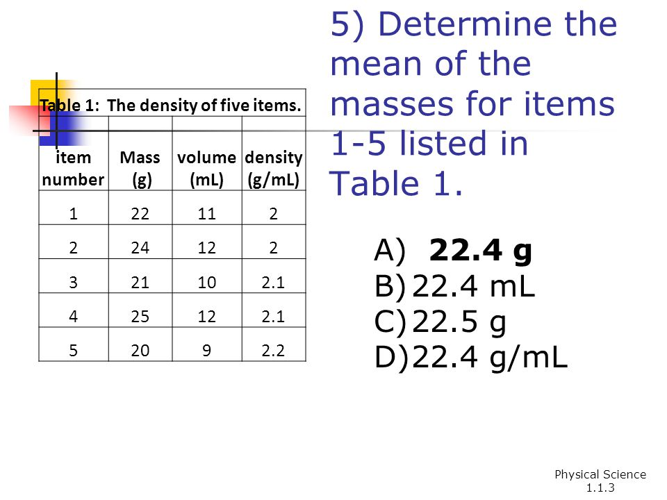 5) Determine the mean of the masses for items 1-5 listed in Table 1.