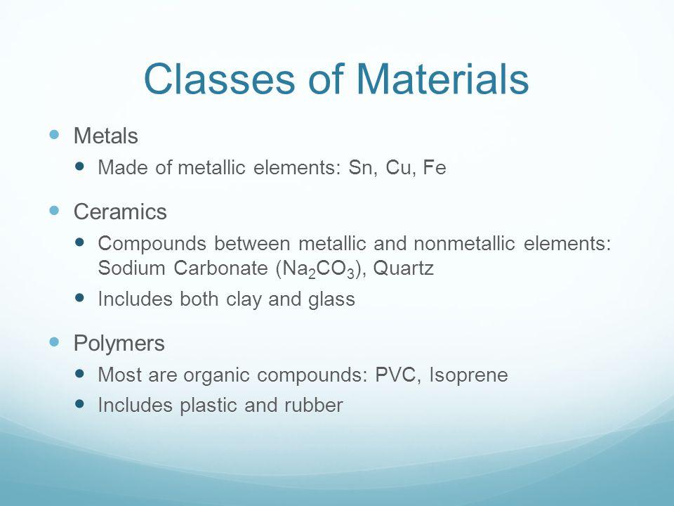 Frame: Metallic Windows: Ceramic Tires: Polymeric