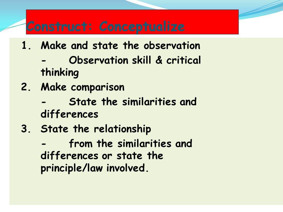 Construct: Conceptualize 1.