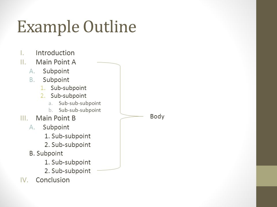 Example Outline I.Introduction II.Main Point A A.Subpoint B.Subpoint 1.Sub-subpoint 2.Sub-subpoint a.Sub-sub-subpoint b.Sub-sub-subpoint III.Main Poin