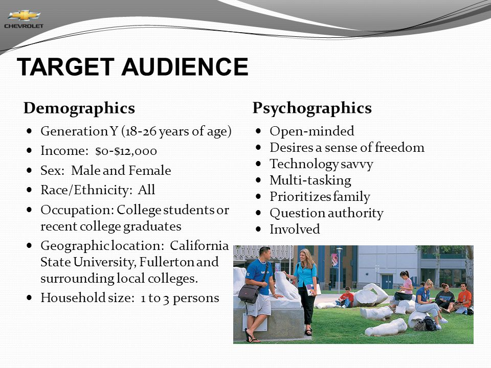 TARGET AUDIENCE Demographics Psychographics Generation Y (18-26 years of age) Income: $0-$12,000 Sex: Male and Female Race/Ethnicity: All Occupation: College students or recent college graduates Geographic location: California State University, Fullerton and surrounding local colleges.
