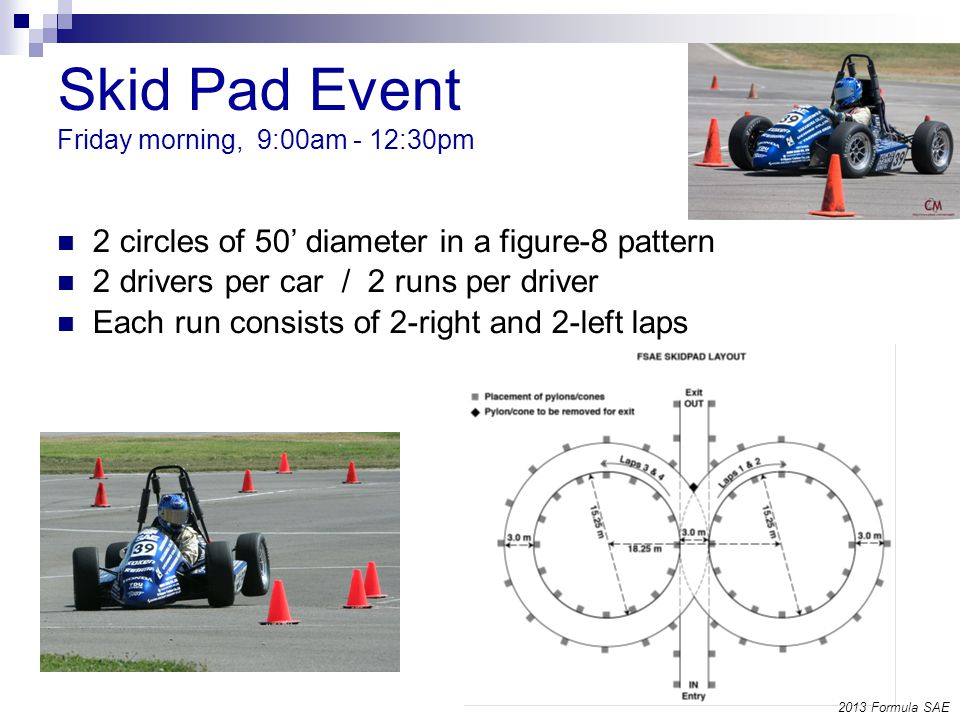 Skid Pad Event Friday morning, 9:00am - 12:30pm 2 circles of 50 diameter in a figure-8 pattern 2 drivers per car / 2 runs per driver Each run consists of 2-right and 2-left laps 2013 Formula SAE