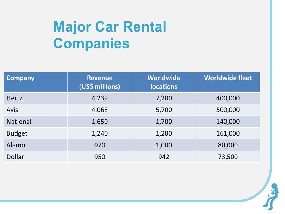 Major Car Rental Companies