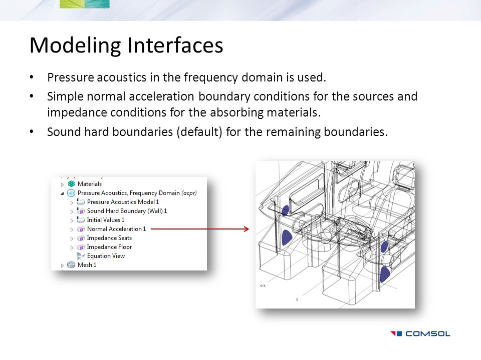Mesh and solver Settings In acoustics, the computational mesh must resolve the acoustic wavelength.