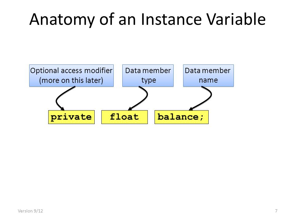 7 Anatomy of an Instance Variable privatefloatbalance; Optional access modifier (more on this later) Data member type Data member type Data member name Data member name