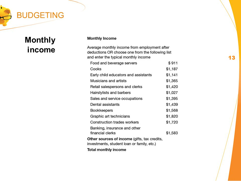 Monthly income 13 BUDGETING
