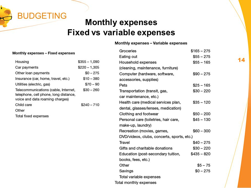 Monthly expenses Fixed vs variable expenses 14 BUDGETING