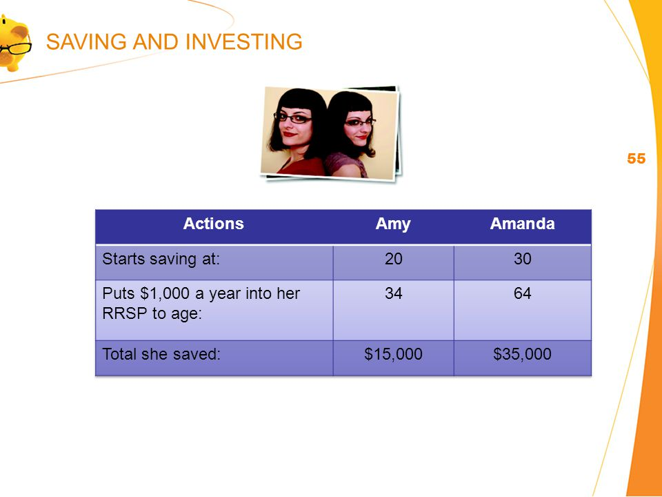 55 SAVING AND INVESTING