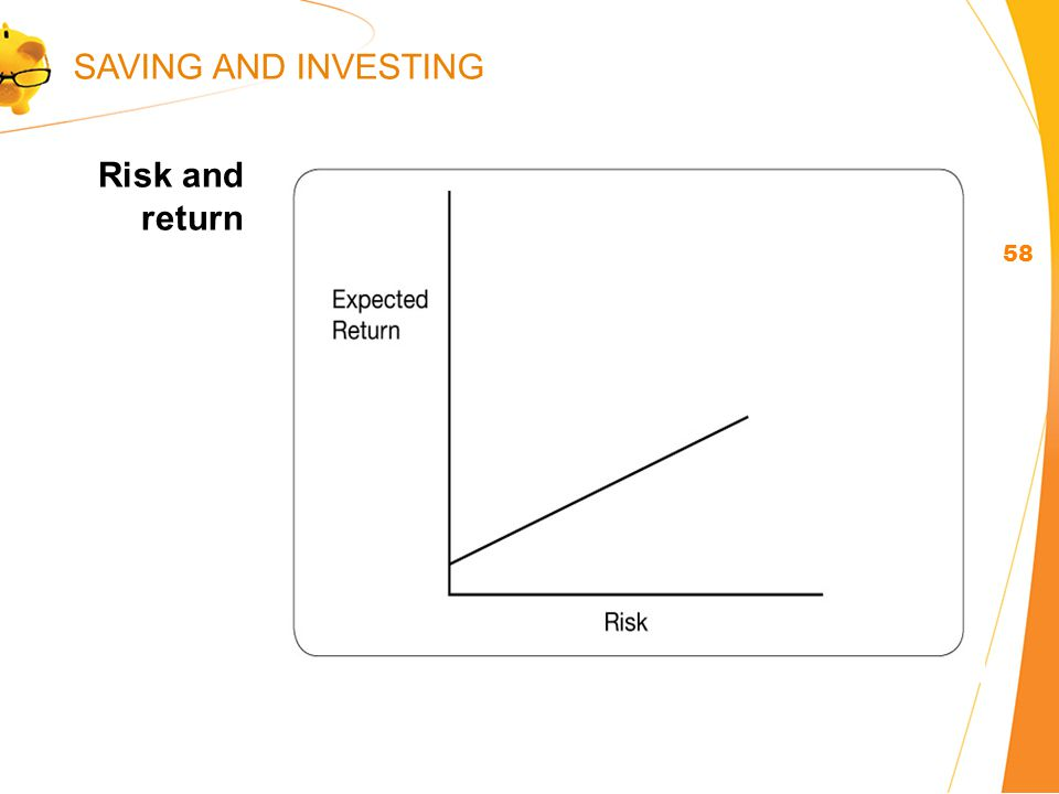 Risk and return 58 SAVING AND INVESTING