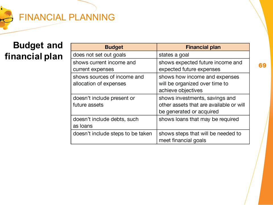 Budget and financial plan 69 FINANCIAL PLANNING