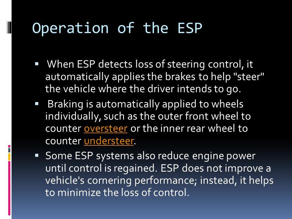Components of ESP 1.ESP-Hydraulic unit with integrated ECU 2.Wheel speed sensors 3.Steering angle sensor 4.Yaw rate sensor with integrated acceleration sensor 5.Engine-management ECU for communication