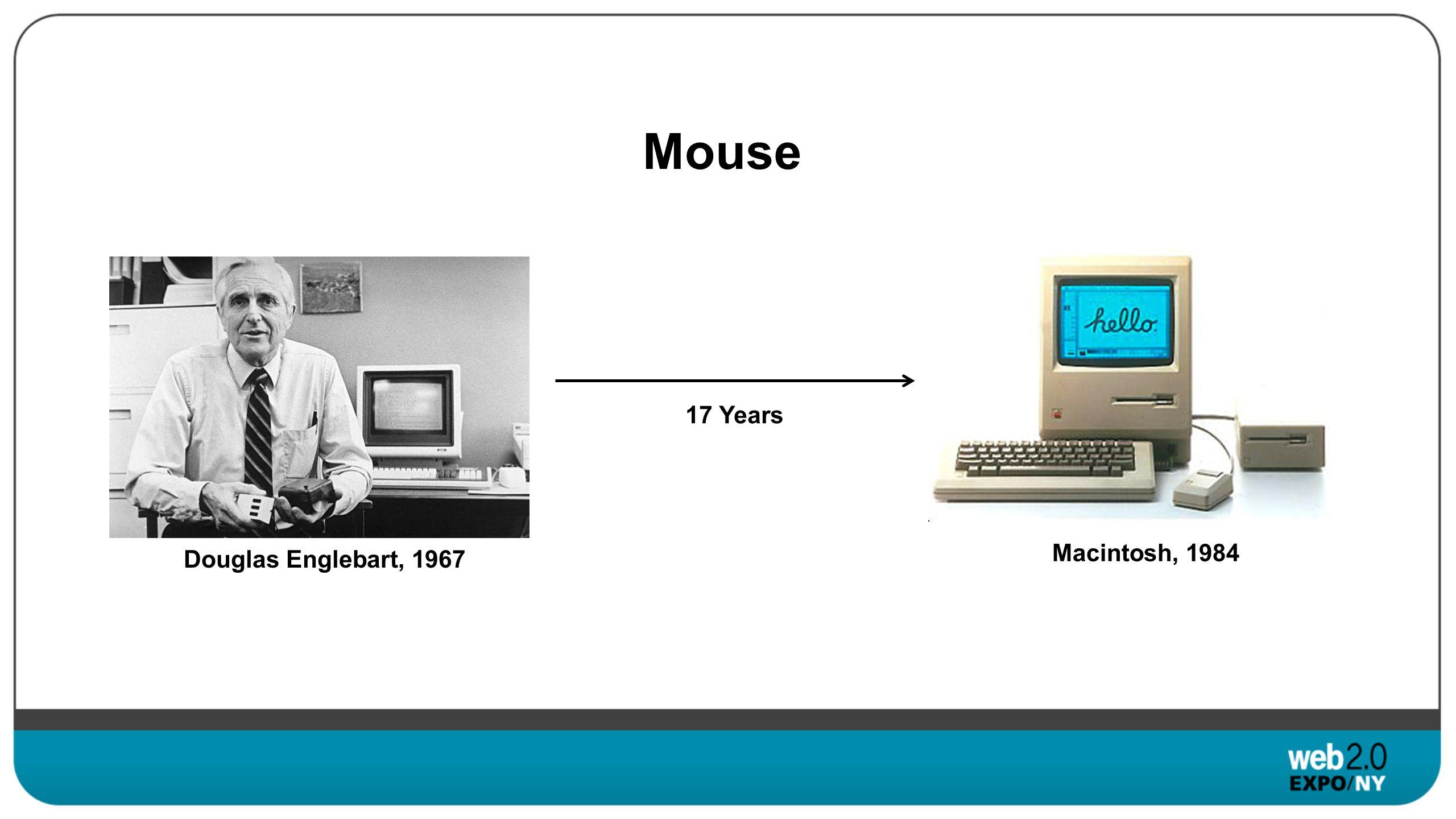 Douglas Englebart, 1967 Macintosh, 1984 Mouse 17 Years