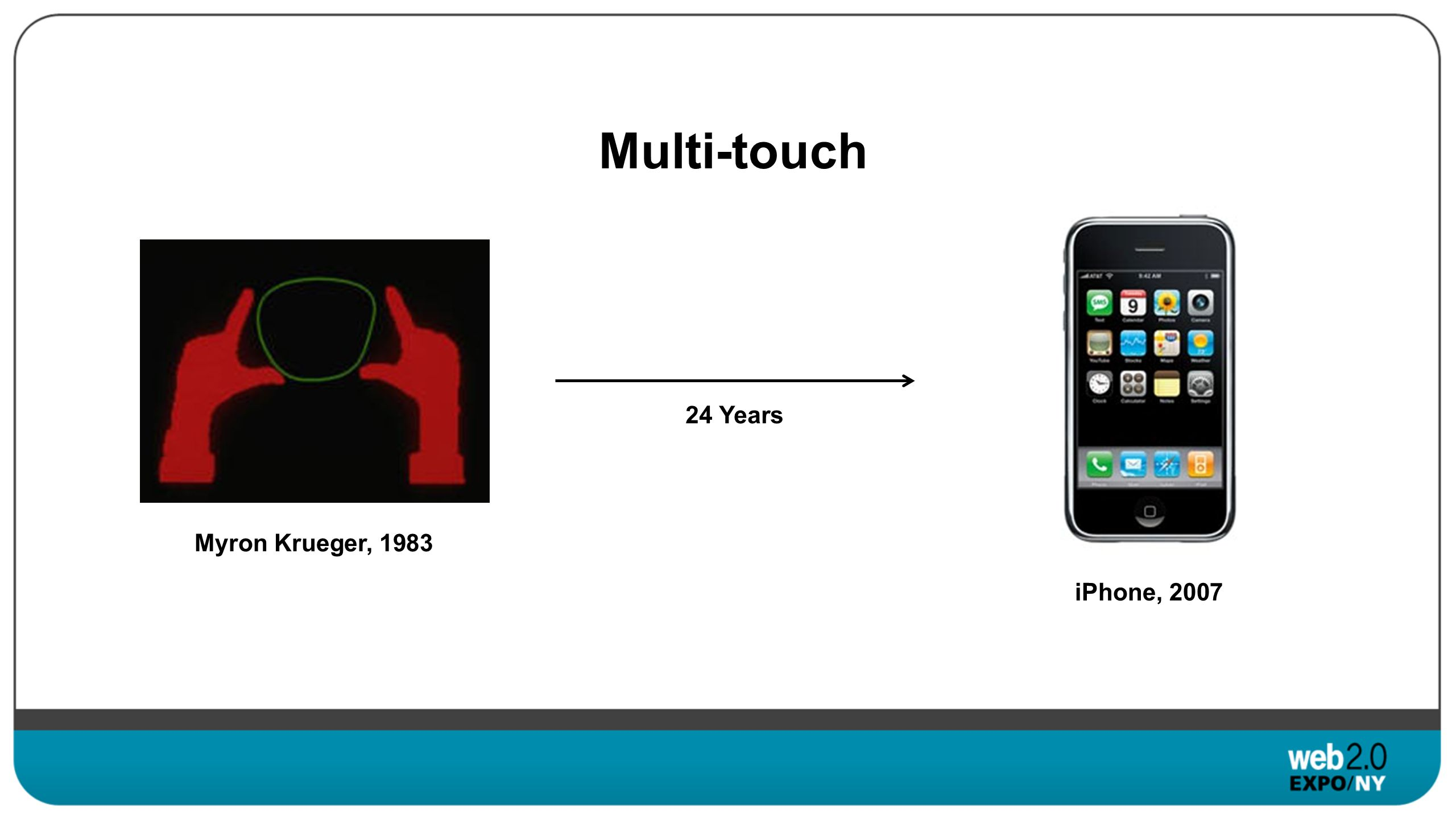 Myron Krueger, 1983 iPhone, 2007 Multi-touch 24 Years