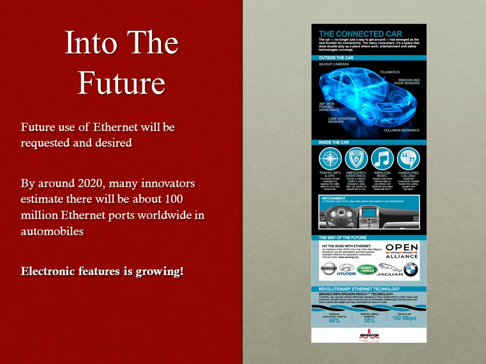 Into The Future Future use of Ethernet will be requested and desired By around 2020, many innovators estimate there will be about 100 million Ethernet ports worldwide in automobiles Electronic features is growing.