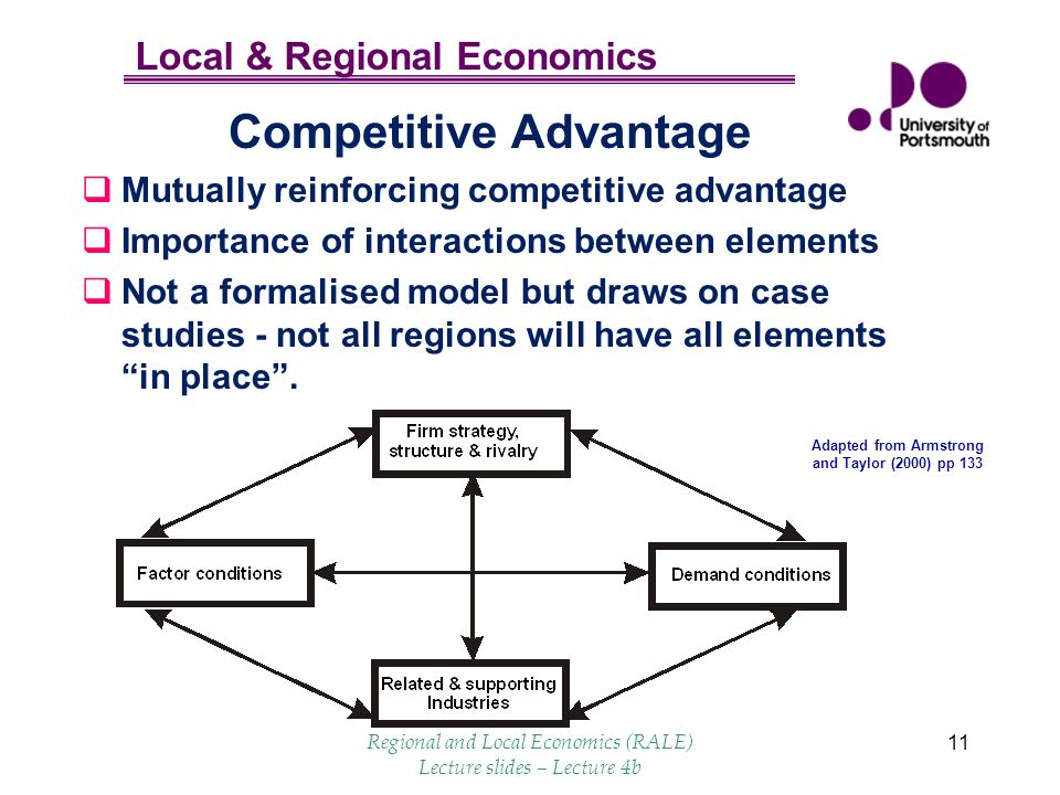 Local & Regional Economics 11 Competitive Advantage Mutually reinforcing competitive advantage Importance of interactions between elements Not a forma