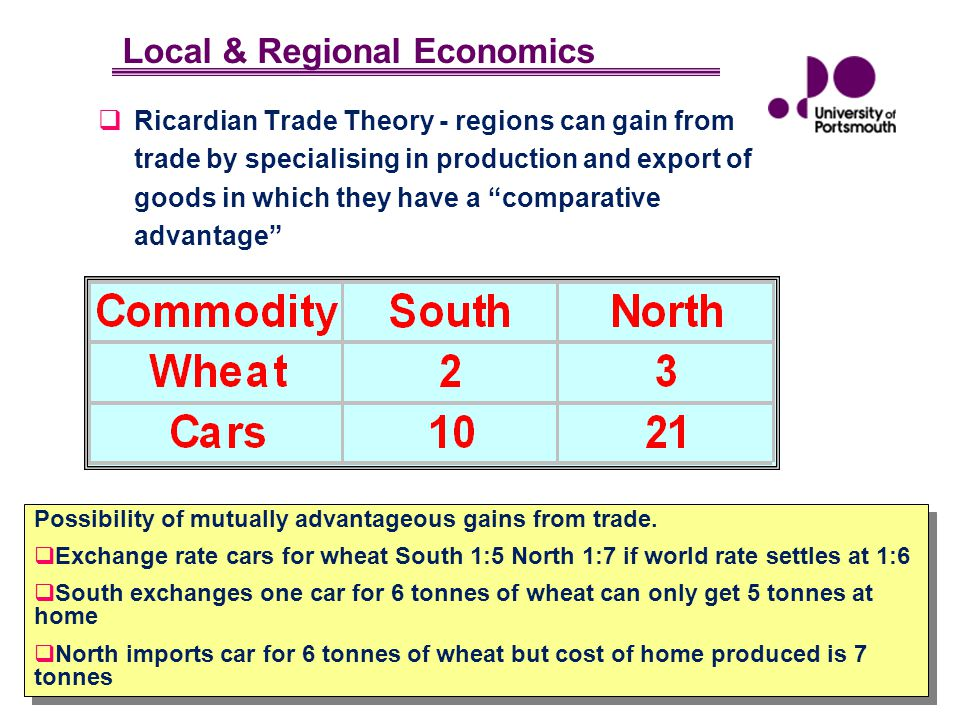 Local & Regional Economics Regional and Local Economic Analysis (RALE) Lecture slides – Lecture 8 4 Ricardian Trade Theory - regions can gain from tra