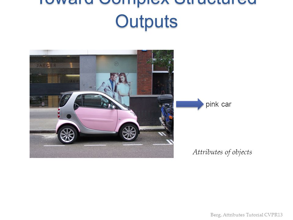 Toward Complex Structured Outputs car on road Relationships between objects Berg, Attributes Tutorial CVPR13