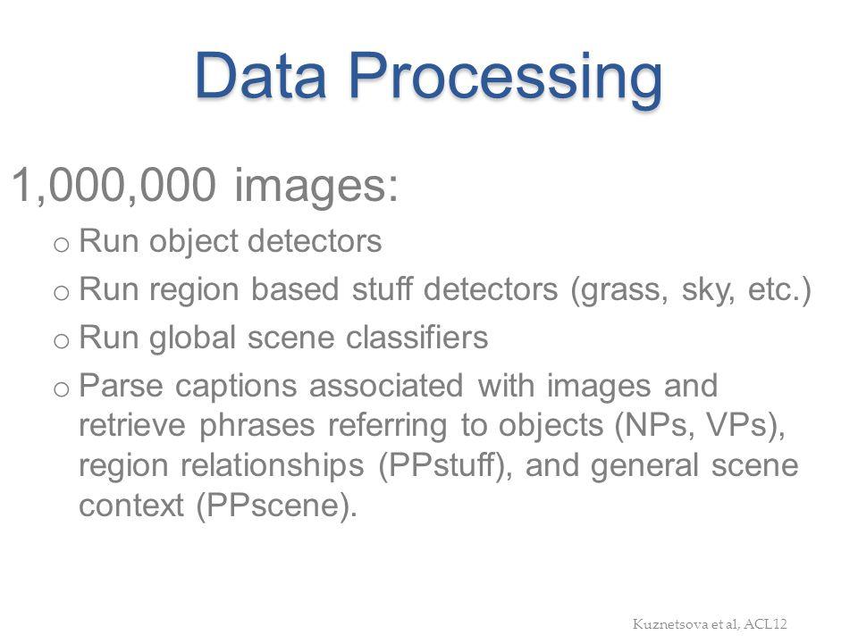 Data Processing 1,000,000 images: o Run object detectors o Run region based stuff detectors (grass, sky, etc.) o Run global scene classifiers o Parse