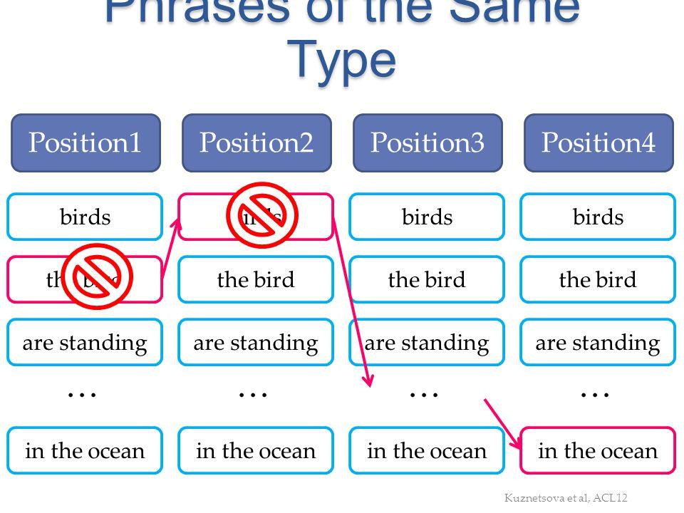 Position1Position2Position3Position4 birds the bird are standing in the ocean … birds the bird are standing in the ocean … birds the bird are standing