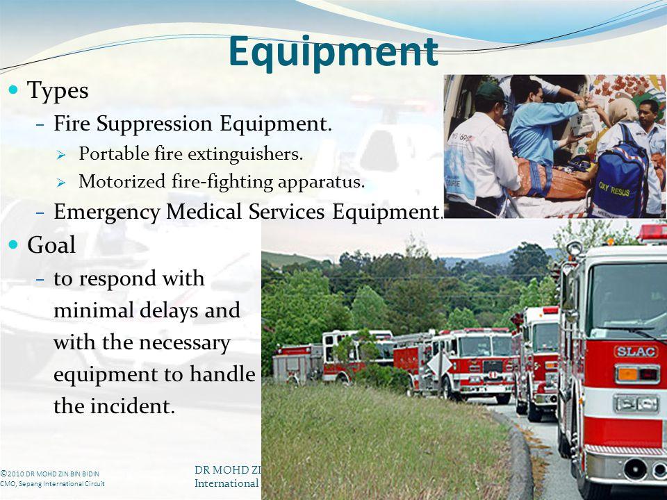 DR MOHD ZIN BIN BIDIN CMO, Sepang International Circuit Equipment Types Fire Suppression Equipment. Portable fire extinguishers. Motorized fire-fighti