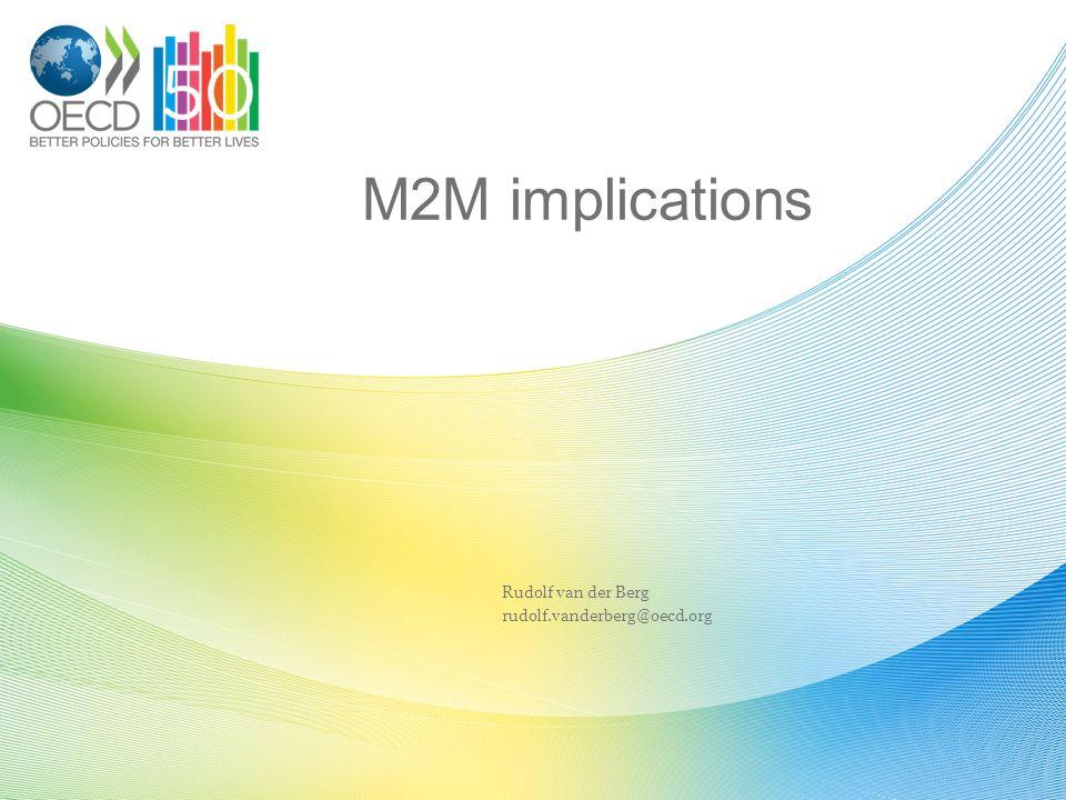 M2M implications Rudolf van der Berg rudolf.vanderberg@oecd.org