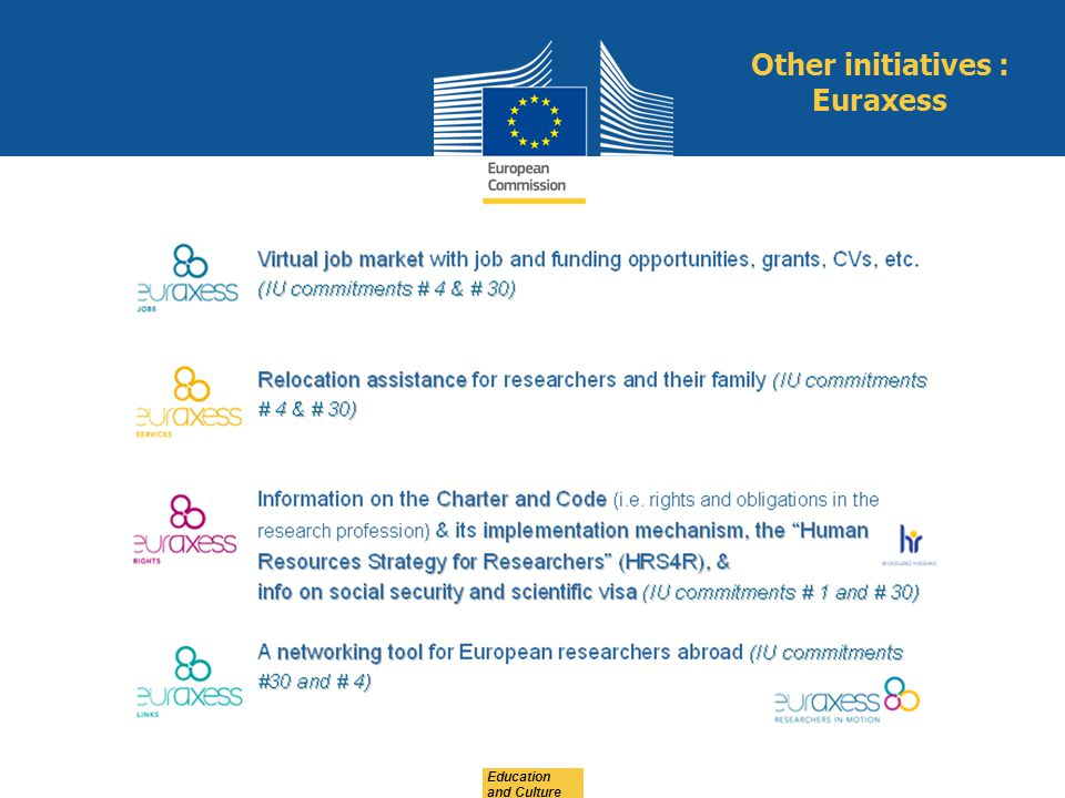 Education and Culture Other initiatives : Euraxess