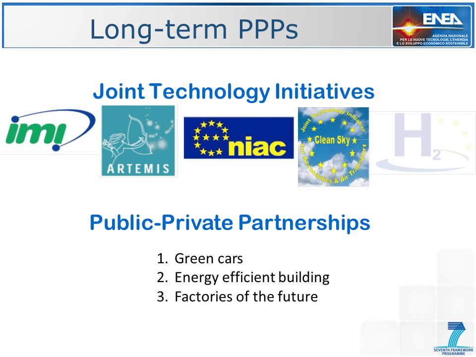 Joint Technology Initiatives Long-term PPPs Public-Private Partnerships 1.Green cars 2.Energy efficient building 3.Factories of the future