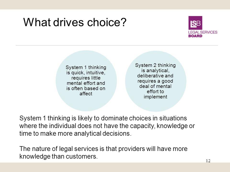 What drives choice.