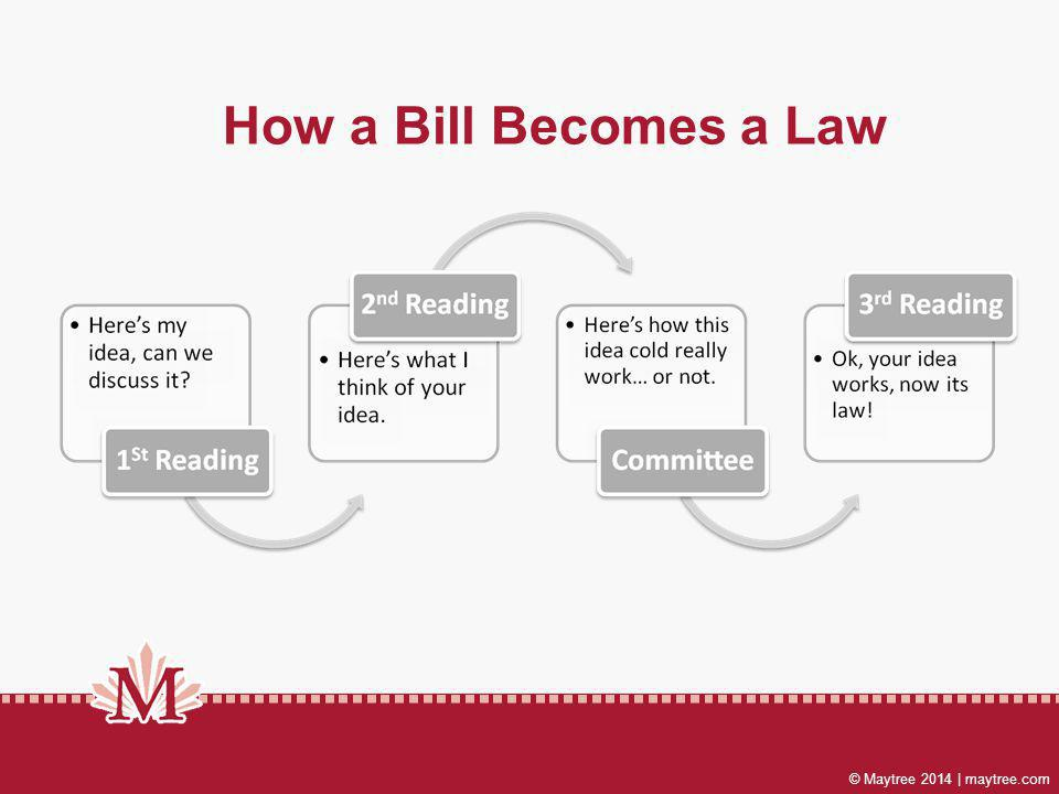 © Maytree 2014 | maytree.com How a Bill Becomes a Law