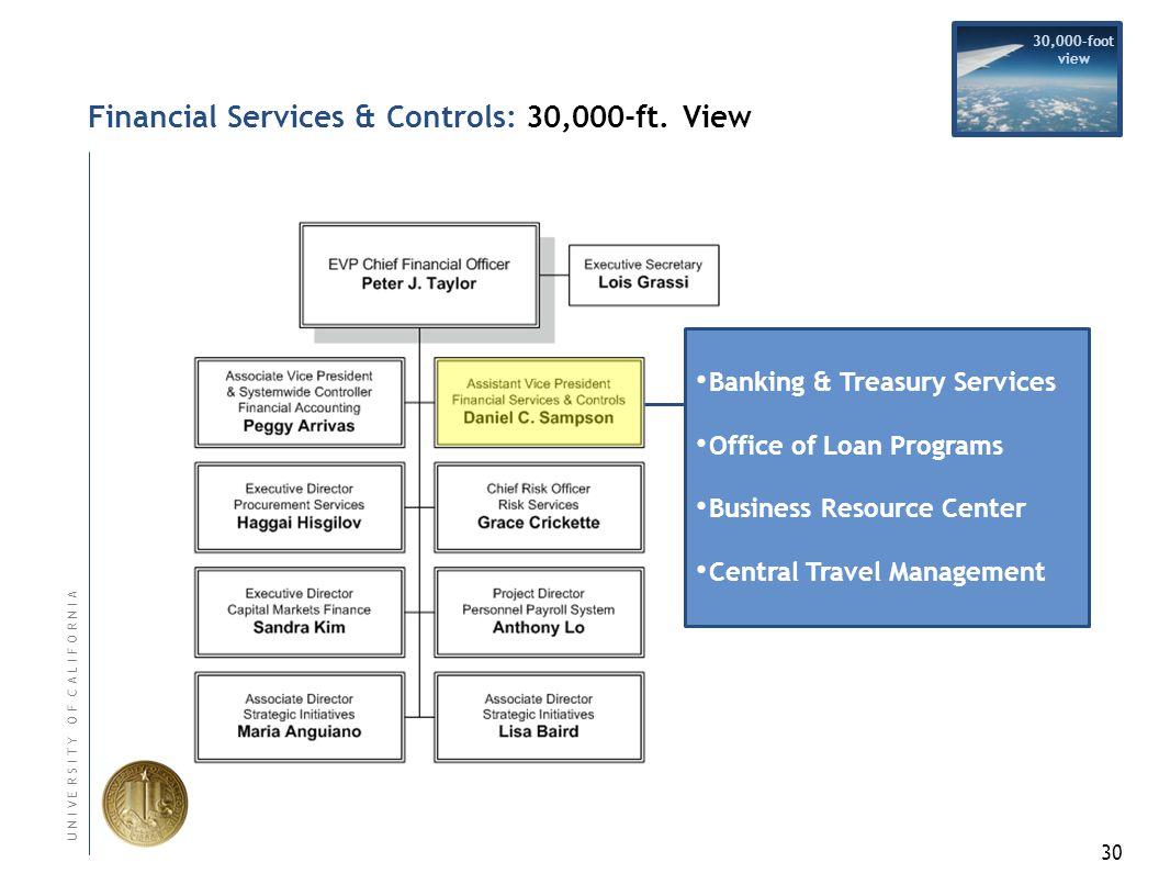 30 U N I V E R S I T Y O F C A L I F O R N I A Financial Services & Controls: 30,000-ft.
