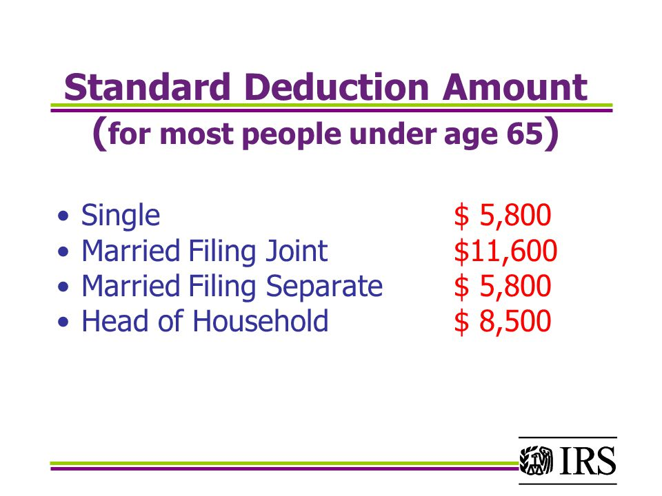 Standard Deduction Amount ( for most people under age 65 ) Single$ 5,800 Married Filing Joint$11,600 Married Filing Separate$ 5,800 Head of Household$ 8,500