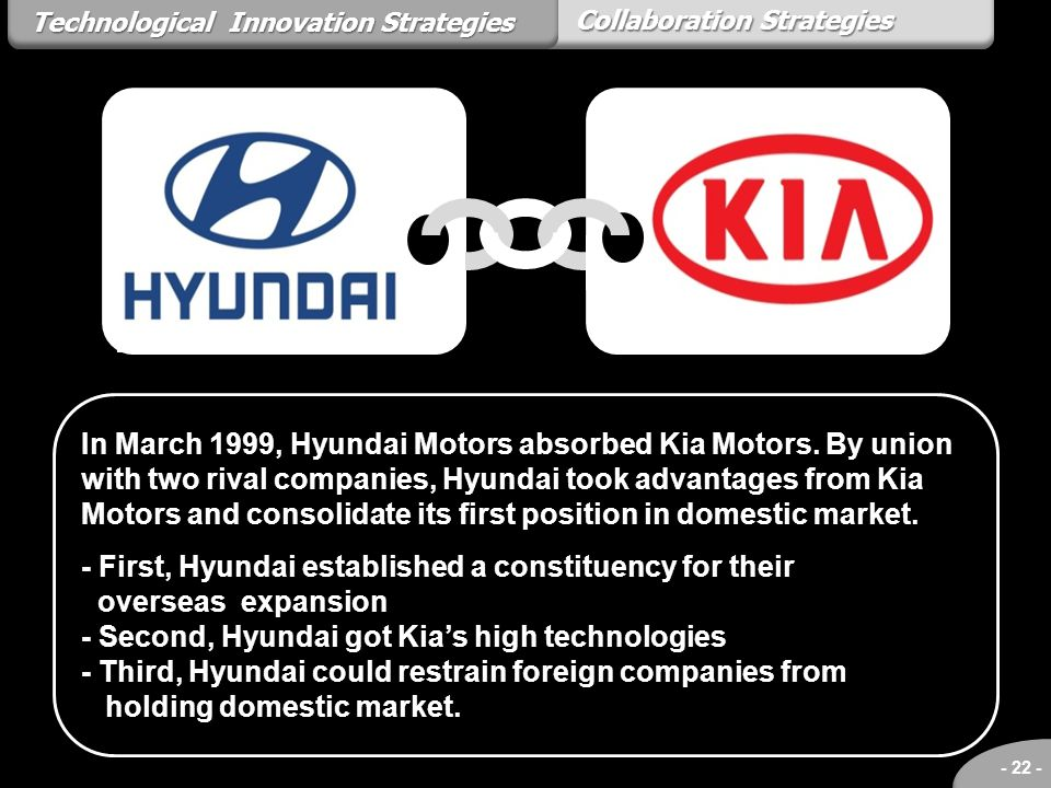 - 22 - Collaboration Strategies Technological Innovation Strategies In March 1999, Hyundai Motors absorbed Kia Motors. By union with two rival compani