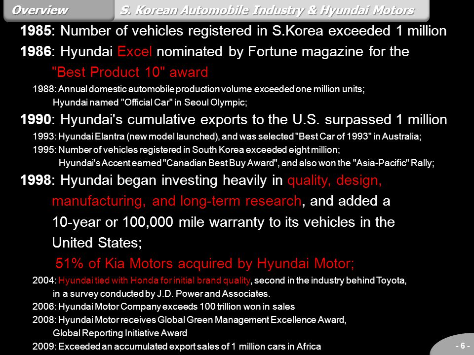 S. Korean Automobile Industry & Hyundai Motors Overview - 6 - 1985: Number of vehicles registered in S.Korea exceeded 1 million 1986: Hyundai Excel no