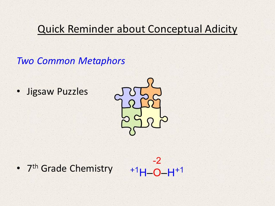 Quick Reminder about Conceptual Adicity Two Common Metaphors Jigsaw Puzzles 7 th Grade Chemistry -2 +1 H–O–H +1