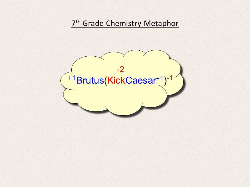 7 th Grade Chemistry Metaphor -2 +1 Brutus(KickCaesar +1 ) -1