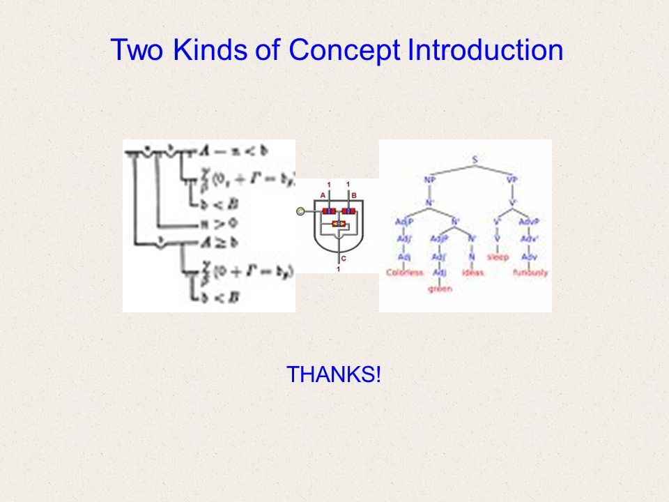 Two Kinds of Concept Introduction THANKS!