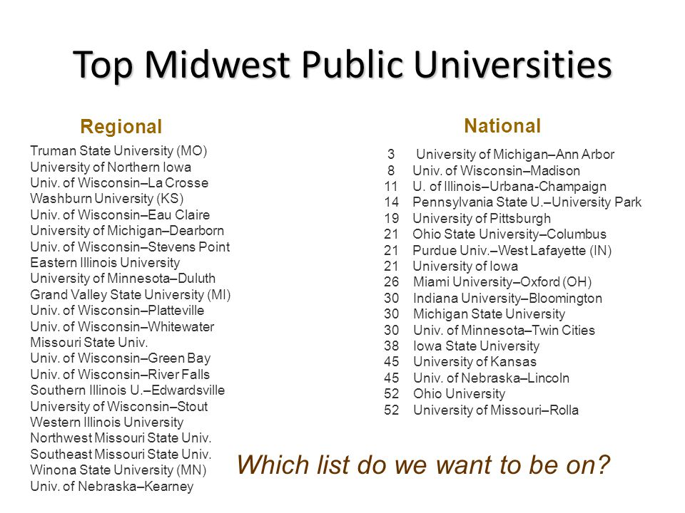 Top Midwest Public Universities Truman State University (MO) University of Northern Iowa Univ.