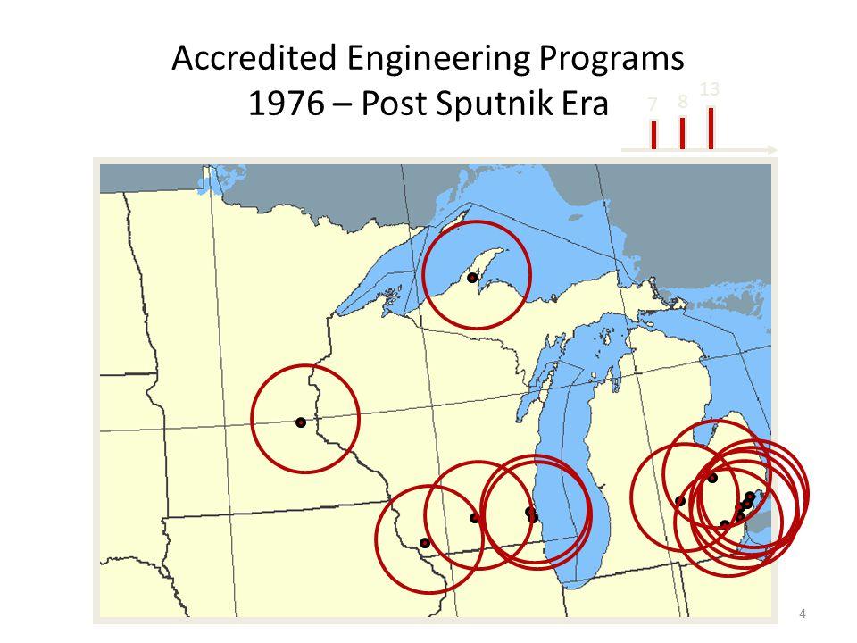 Accredited Engineering Programs 1976 – Post Sputnik Era 4 13 7 8