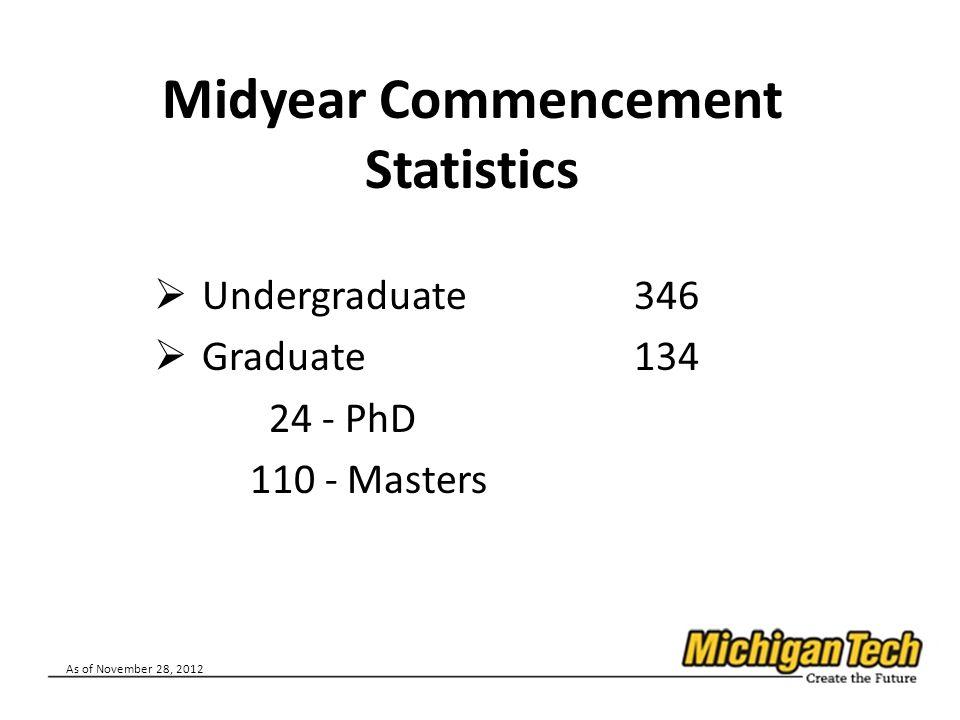 Midyear Commencement Statistics Undergraduate346 Graduate134 24 - PhD 110 - Masters As of November 28, 2012