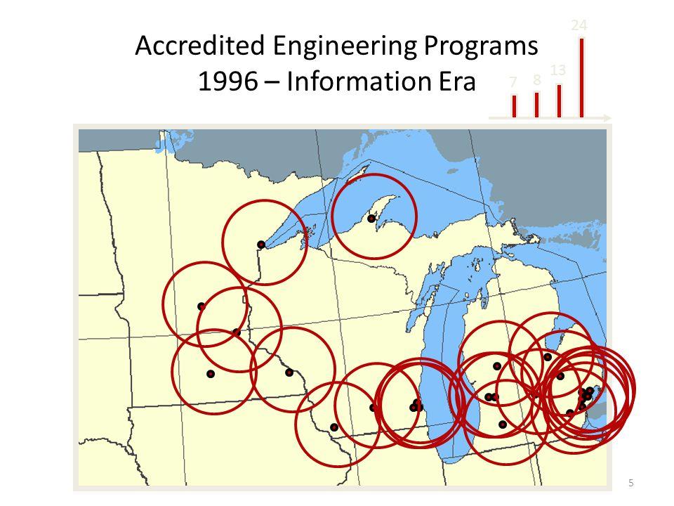 Accredited Engineering Programs 1996 – Information Era 5 24 7 8 13
