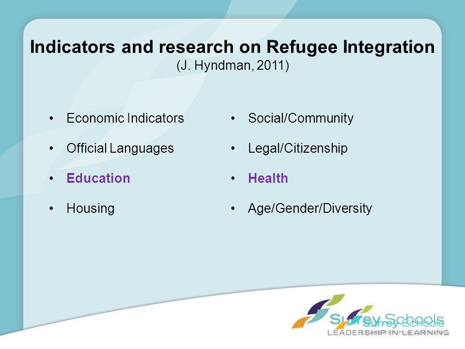 Indicators and research on Refugee Integration (J. Hyndman, 2011) Economic Indicators Official Languages Education Housing Social/Community Legal/Citi