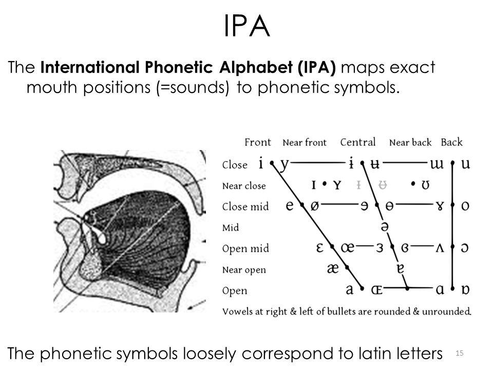 IPA The International Phonetic Alphabet (IPA) maps exact mouth positions (=sounds) to phonetic symbols.
