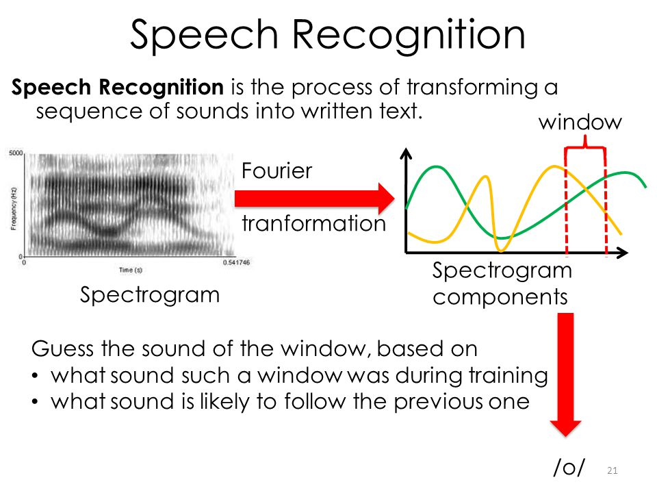Speech Recognition Speech Recognition is the process of transforming a sequence of sounds into written text. 21 Spectrogram Fourier tranformation Spec