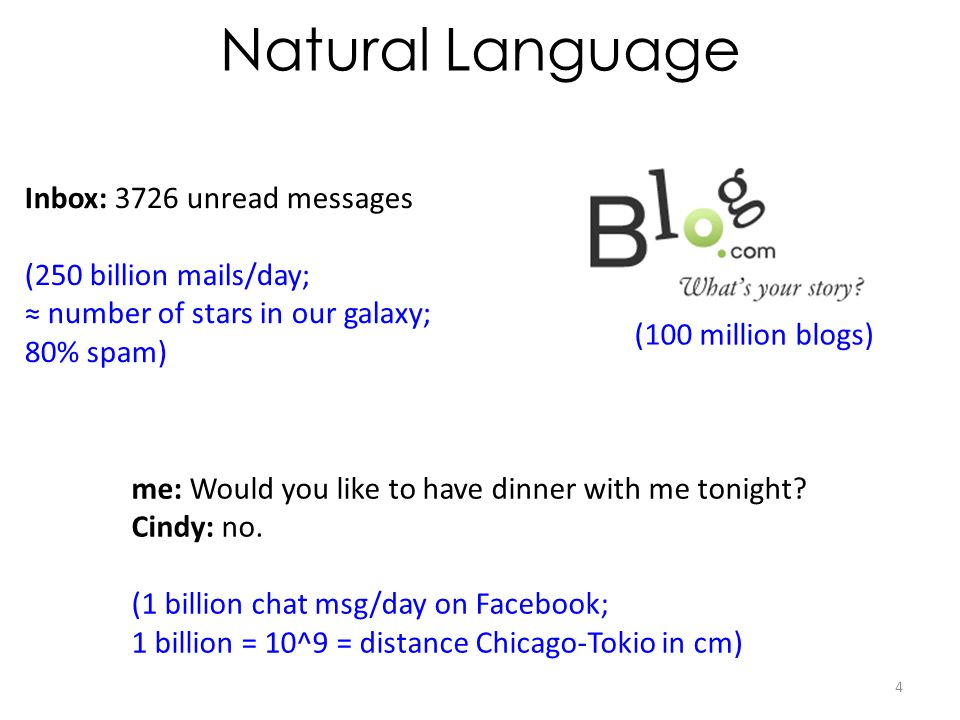 Natural Language Inbox: 3726 unread messages (250 billion mails/day; number of stars in our galaxy; 80% spam) me: Would you like to have dinner with me tonight.