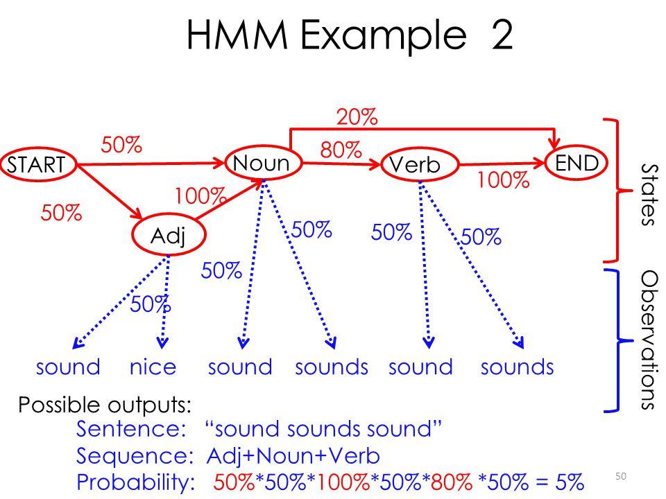 50 HMM Example 2 Noun VerbSTART Adj END States 50% 100% 50% 80% 100% soundnicesound sounds sound sounds Observations 50% Sentence: sound sounds sound Sequence: Adj+Noun+Verb Probability: 50%*50%*100%*50%*80% *50% = 5% Possible outputs: 50% 20%