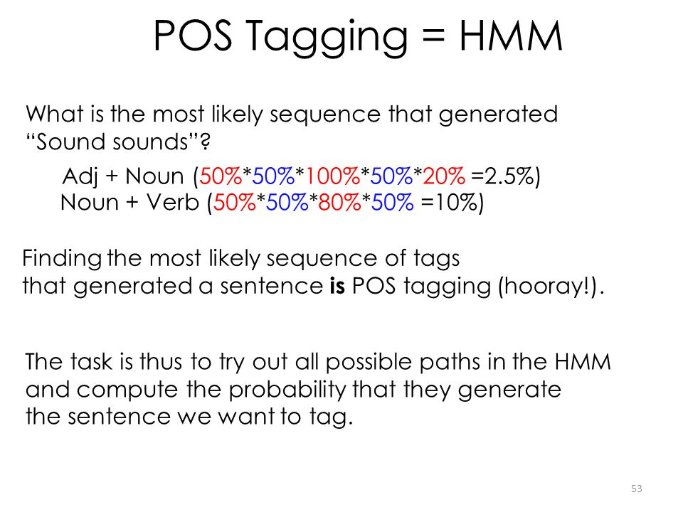 53 POS Tagging = HMM What is the most likely sequence that generated Sound sounds? Adj + Noun (50%*50%*100%*50%*20% =2.5%) Noun + Verb (50%*50%*80%*50