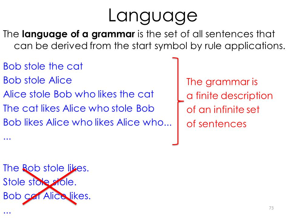 Language The language of a grammar is the set of all sentences that can be derived from the start symbol by rule applications. Bob stole the cat Bob s