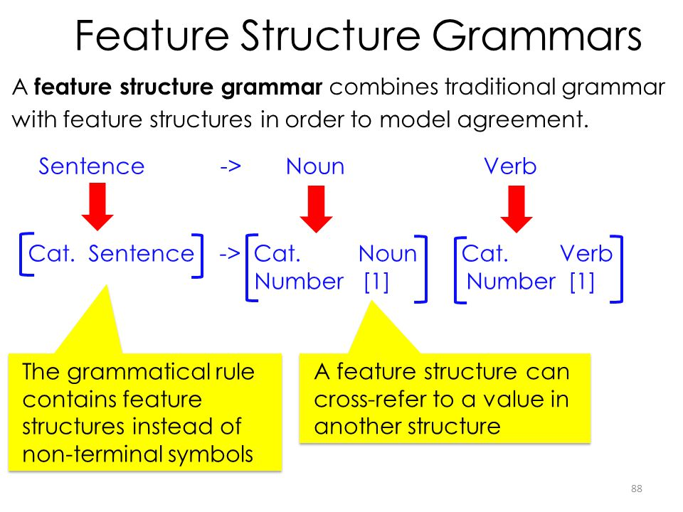 Feature Structure Grammars A feature structure grammar combines traditional grammar with feature structures in order to model agreement.