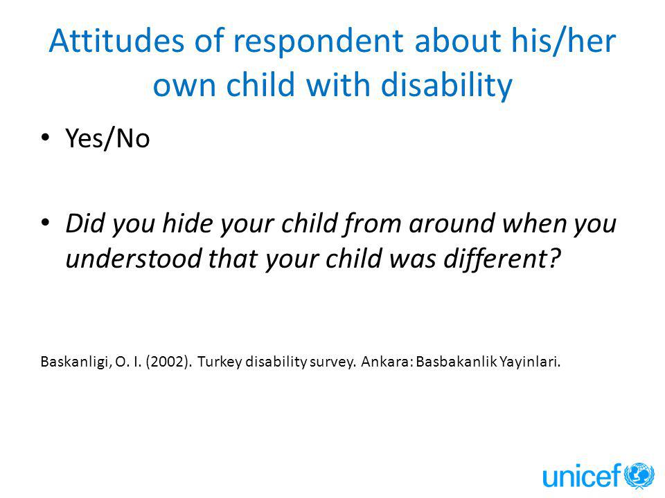 Attitudes of respondent about his/her own child with disability Yes/No Did you hide your child from around when you understood that your child was different.